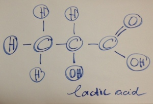 chemical structure of lactic acid © skinandcolors.com